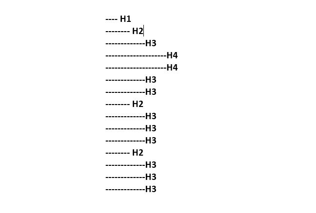 SEO nagłówki H1 H2 H3